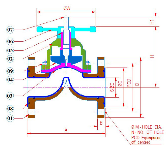 CROSS-SECTION-PTFE-PFA-LINED-DIAPHRAGM-VALVE